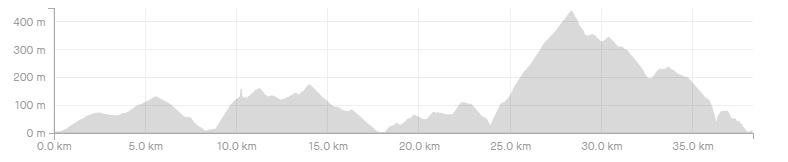 3 Ποδηλατική Διαδρομή Σκόπελος - Νέο Κλήμα - Δελφή elevation